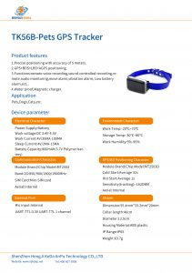 Details of pet GPS tracker